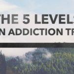 5 Levels of Care Addiction Treatment